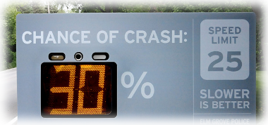 Crash Percentage